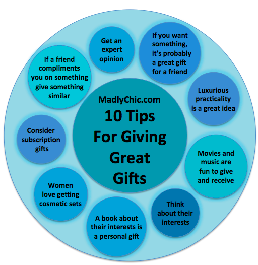 10 tips for giving great gifts